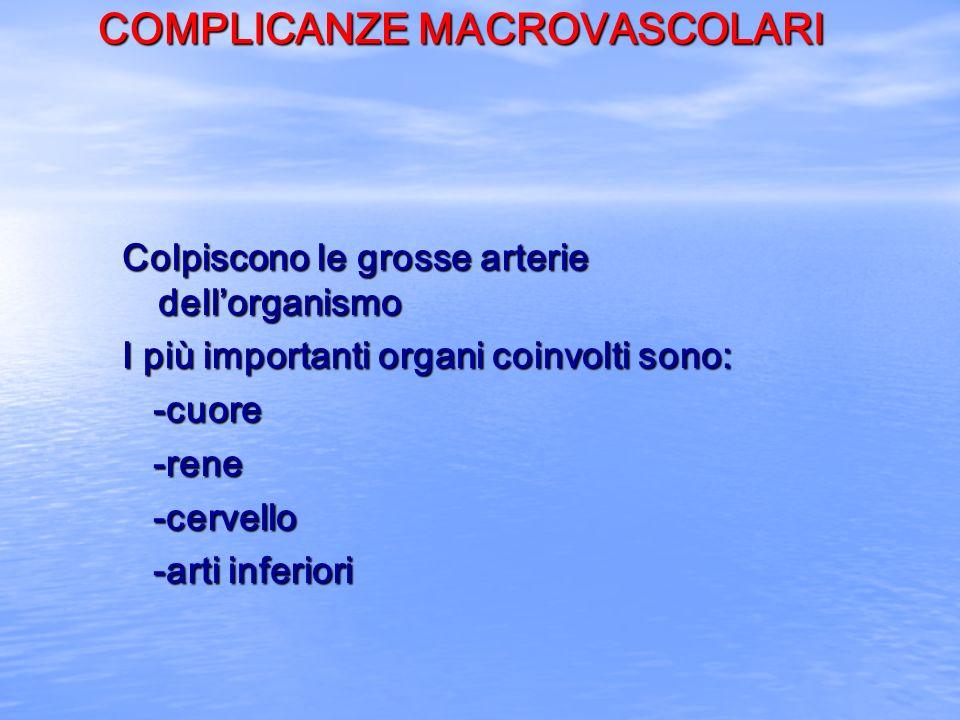 I GRASSI v Grassi saturi ed insaturi con conformazione trans meno del 10% energia totale (E.T.) giornaliera.
