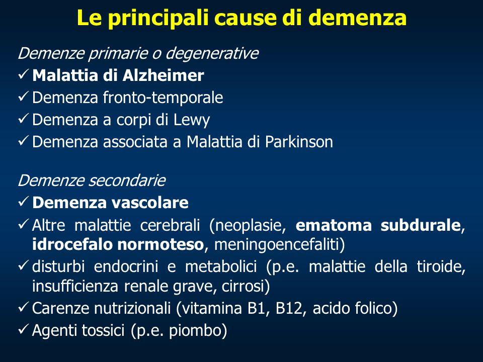 Demenze primarie o degenerative Malattia di Alzheimer Demenza fronto-temporale Demenza a corpi di Lewy Demenza associata a Malattia di Parkinson Demen