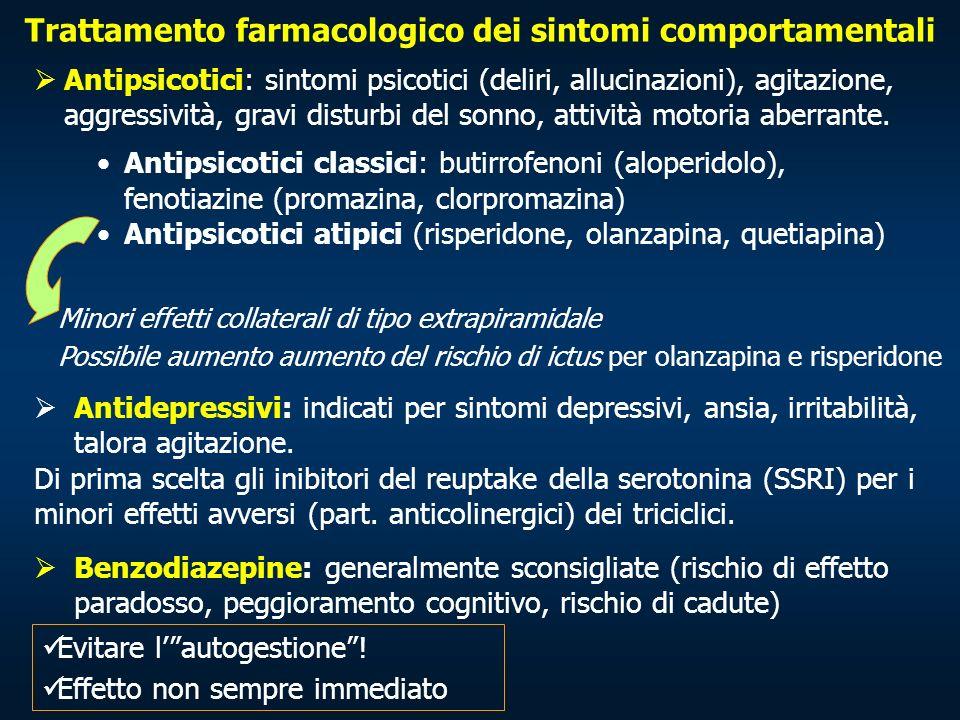 Trattamento farmacologico dei sintomi comportamentali Antipsicotici: sintomi psicotici (deliri, allucinazioni), agitazione, aggressività, gravi distur