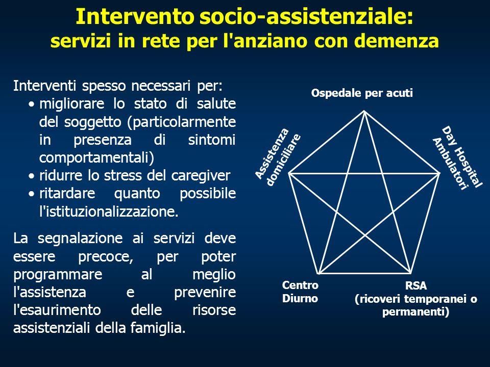 Intervento socio-assistenziale: servizi in rete per l'anziano con demenza Interventi spesso necessari per: migliorare lo stato di salute del soggetto