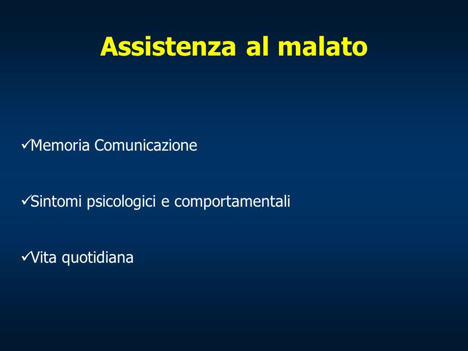 Assistenza al malato Memoria Comunicazione Sintomi psicologici e comportamentali Vita quotidiana