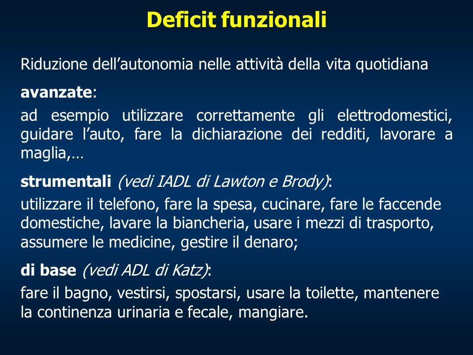 Deficit funzionali Riduzione dellautonomia nelle attività della vita quotidiana avanzate: ad esempio utilizzare correttamente gli elettrodomestici, gu
