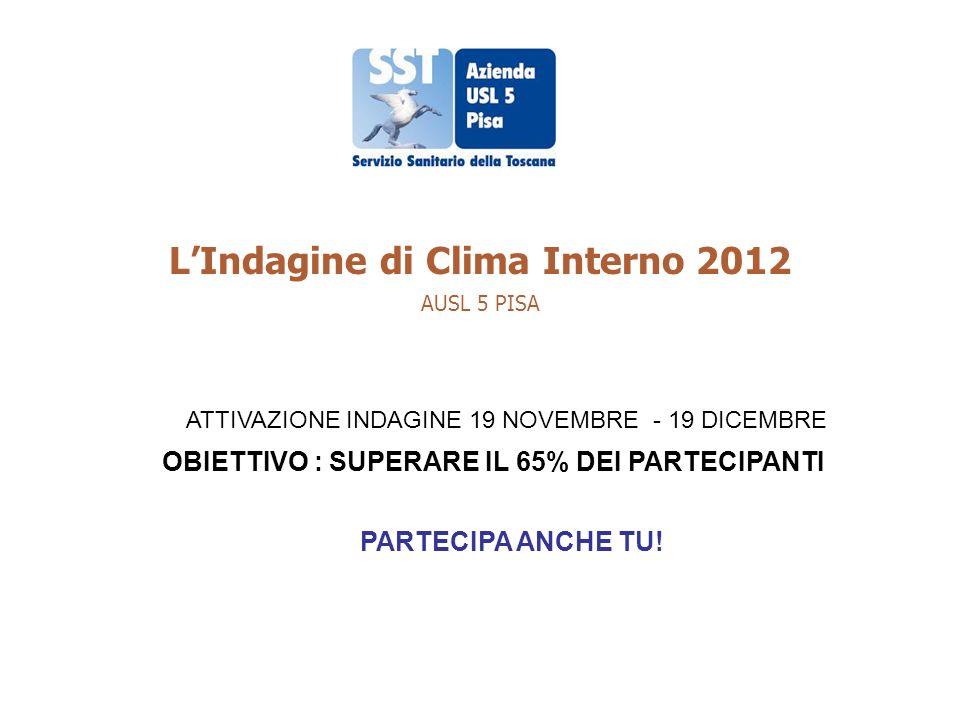 LIndagine di Clima Interno 2012 AUSL 5 PISA ATTIVAZIONE INDAGINE 19 NOVEMBRE - 19 DICEMBRE OBIETTIVO : SUPERARE IL 65% DEI PARTECIPANTI PARTECIPA ANCH