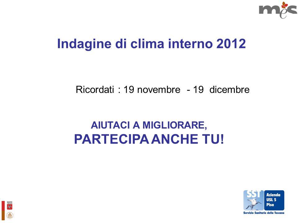Ricordati : 19 novembre - 19 dicembre AIUTACI A MIGLIORARE, PARTECIPA ANCHE TU! Indagine di clima interno 2012