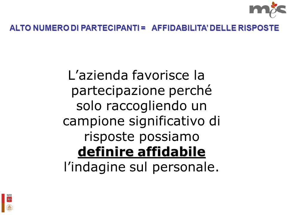 definire affidabile Lazienda favorisce la partecipazione perché solo raccogliendo un campione significativo di risposte possiamo definire affidabile l