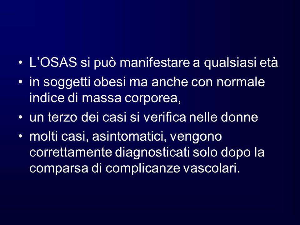 LOSAS si può manifestare a qualsiasi età in soggetti obesi ma anche con normale indice di massa corporea, un terzo dei casi si verifica nelle donne mo