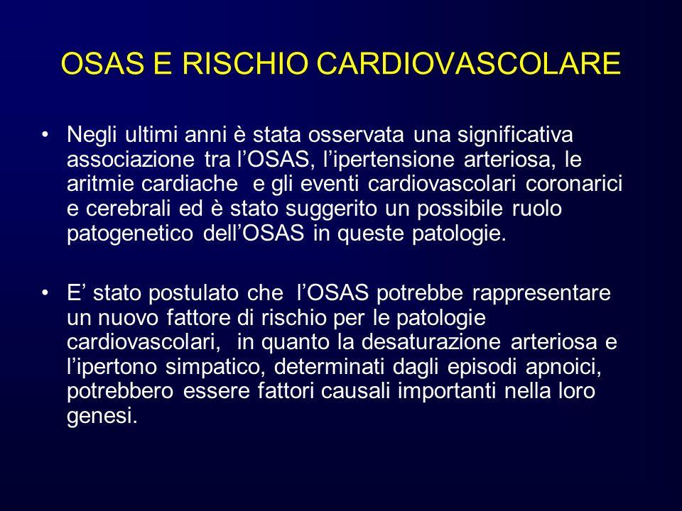 OSAS E RISCHIO CARDIOVASCOLARE Negli ultimi anni è stata osservata una significativa associazione tra lOSAS, lipertensione arteriosa, le aritmie cardi