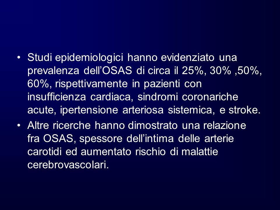 Studi epidemiologici hanno evidenziato una prevalenza dellOSAS di circa il 25%, 30%,50%, 60%, rispettivamente in pazienti con insufficienza cardiaca,