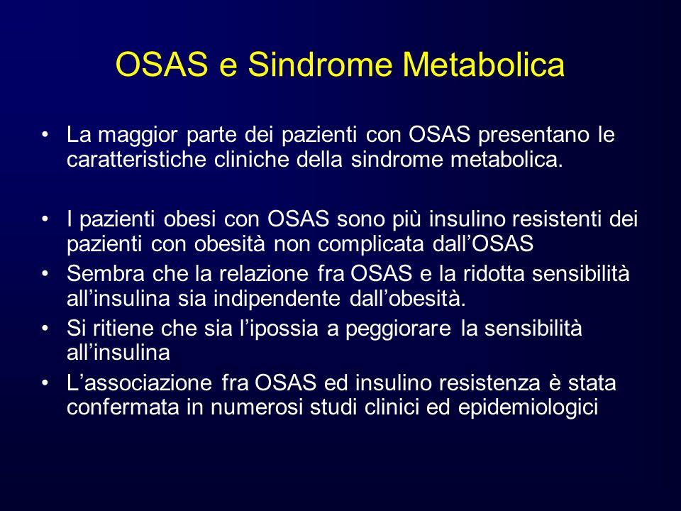 OSAS e Sindrome Metabolica La maggior parte dei pazienti con OSAS presentano le caratteristiche cliniche della sindrome metabolica. I pazienti obesi c