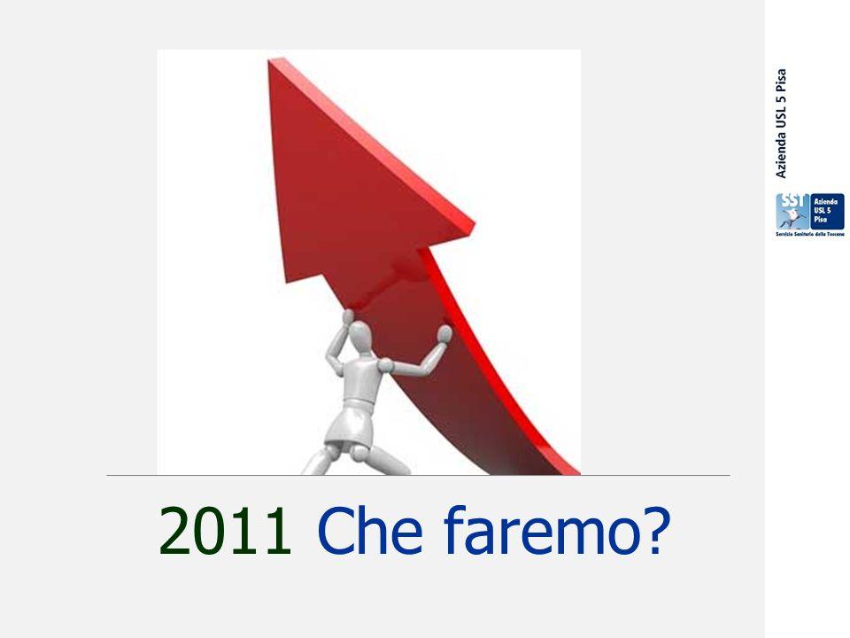 29 settembre 2009 2011 Che faremo?