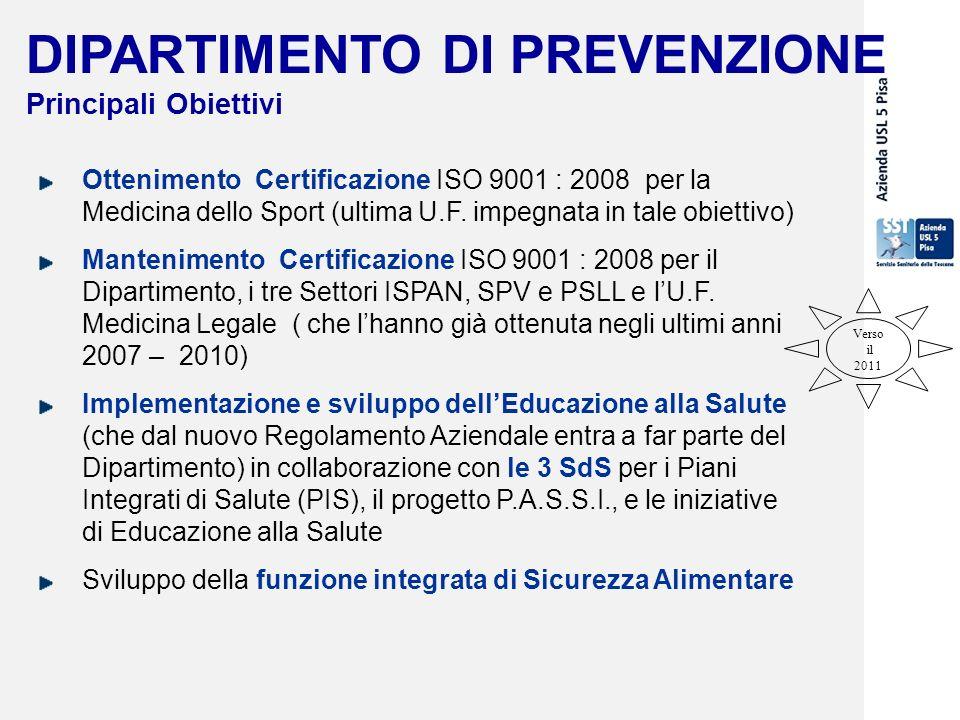 29 settembre 2009 DIPARTIMENTO DI PREVENZIONE Principali Obiettivi Ottenimento Certificazione ISO 9001 : 2008 per la Medicina dello Sport (ultima U.F.