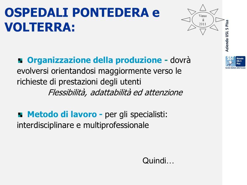 29 settembre 2009 OSPEDALI PONTEDERA e VOLTERRA: Organizzazione della produzione - dovrà evolversi orientandosi maggiormente verso le richieste di prestazioni degli utenti Flessibilità, adattabilità ed attenzione Metodo di lavoro - per gli specialisti: interdisciplinare e multiprofessionale Verso il 2011 Quindi…
