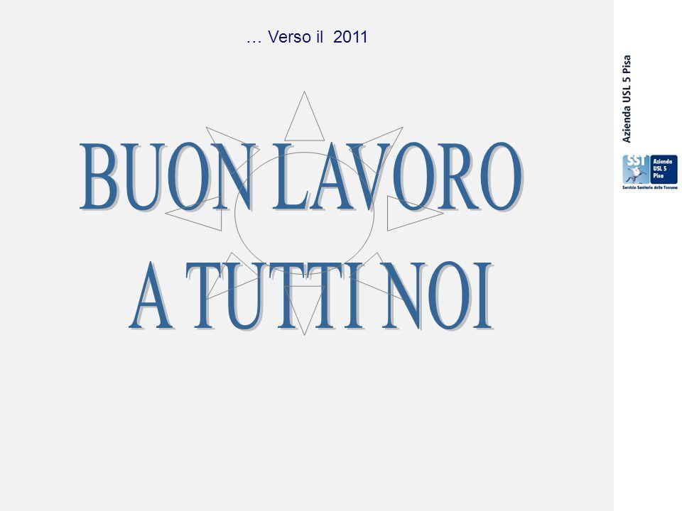 29 settembre 2009 … Verso il 2011