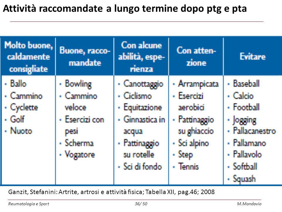 Reumatologia e SportM.Mondavio36/ 50 Attività raccomandate a lungo termine dopo ptg e pta Ganzit, Stefanini: Artrite, artrosi e attività fisica; Tabella XII, pag.46; 2008
