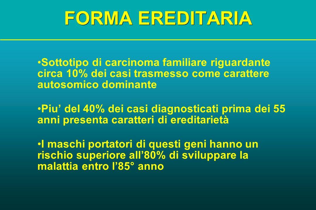 FORMA EREDITARIA Sottotipo di carcinoma familiare riguardante circa 10% dei casi trasmesso come carattere autosomico dominante Piu del 40% dei casi di