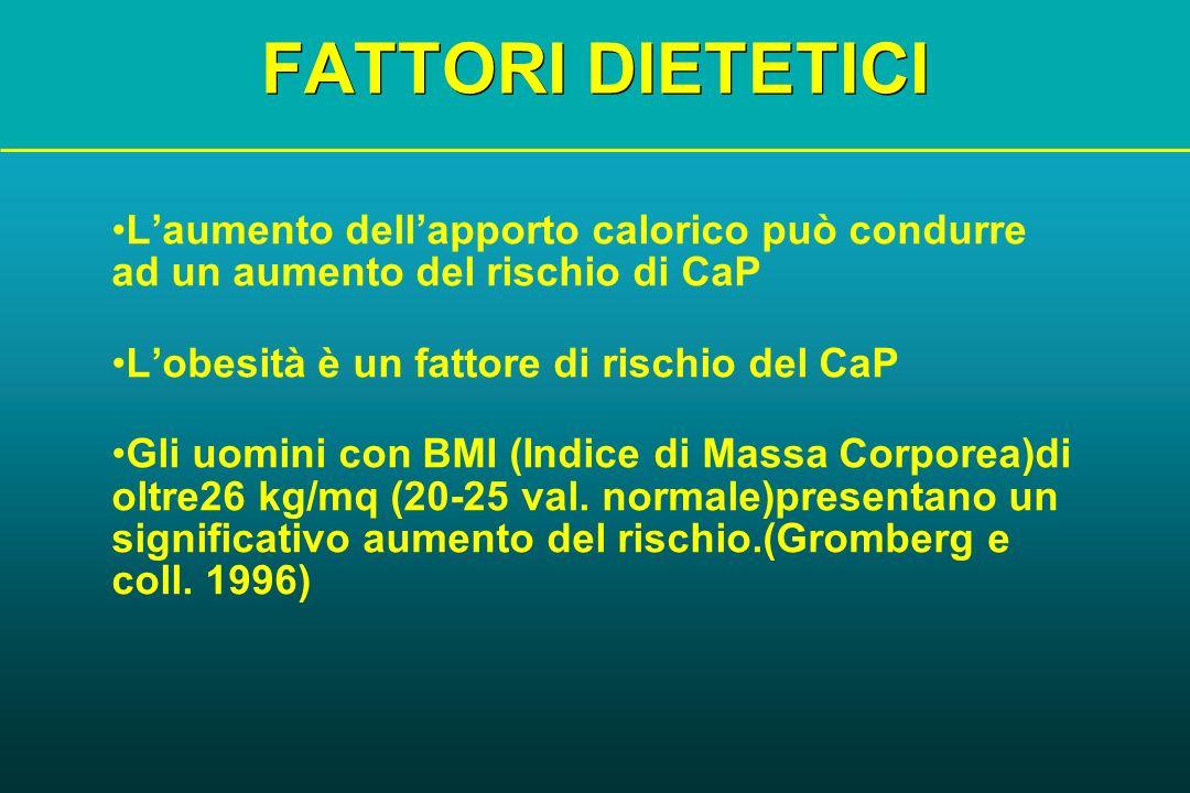 FATTORI DIETETICI Laumento dellapporto calorico può condurre ad un aumento del rischio di CaP Lobesità è un fattore di rischio del CaP Gli uomini con