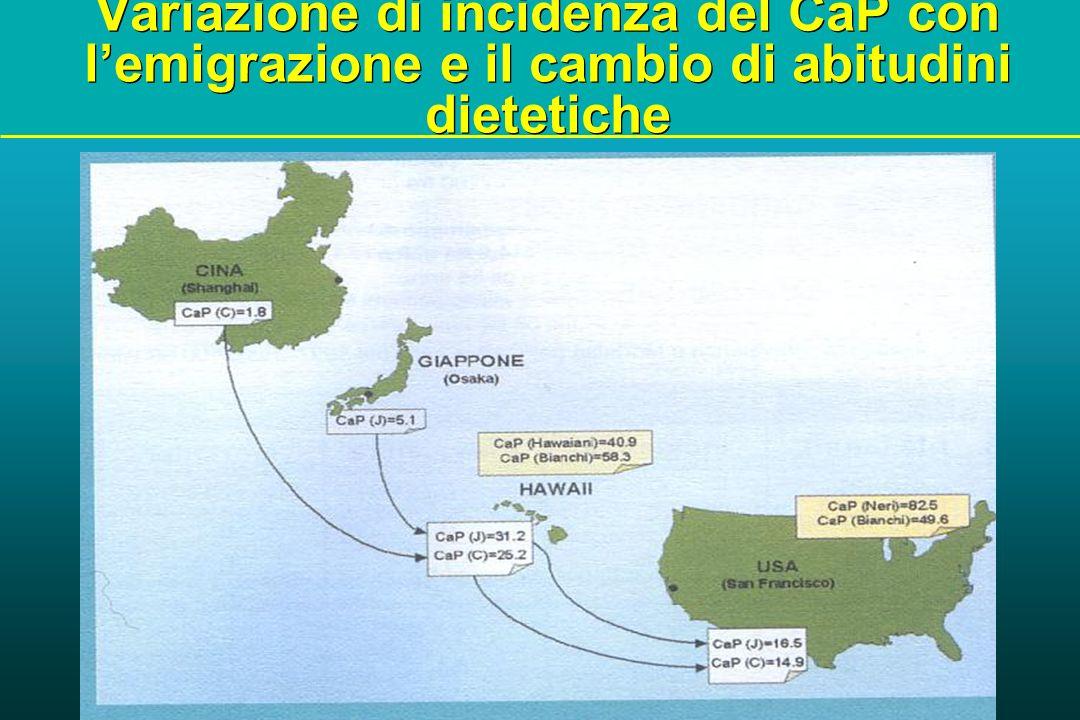 Variazione di incidenza del CaP con lemigrazione e il cambio di abitudini dietetiche