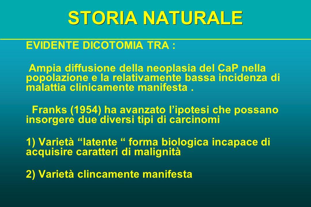 STORIA NATURALE EVIDENTE DICOTOMIA TRA : Ampia diffusione della neoplasia del CaP nella popolazione e la relativamente bassa incidenza di malattia cli