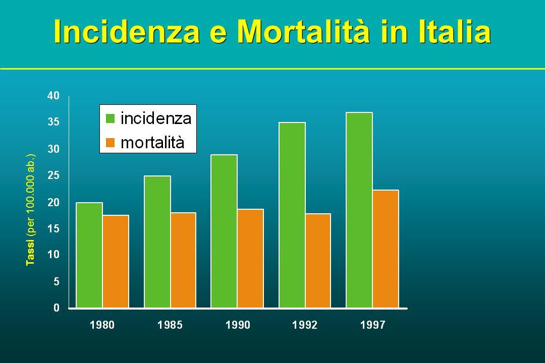 Tassi (per 100.000 ab.) Incidenza e Mortalità in Italia