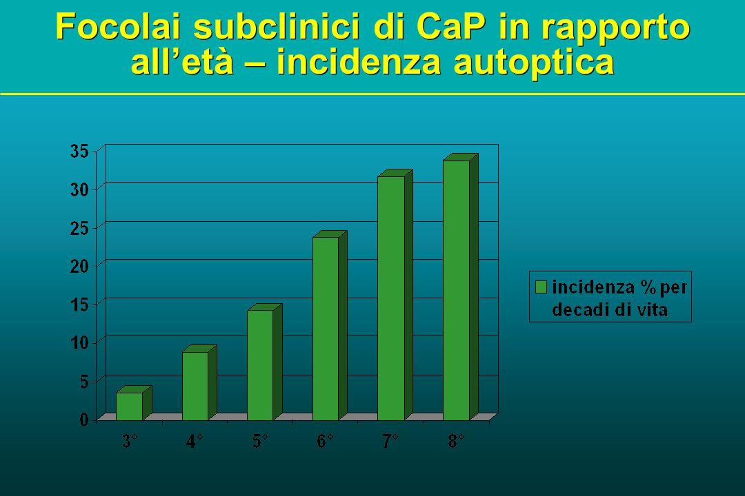 Focolai subclinici di CaP in rapporto alletà – incidenza autoptica