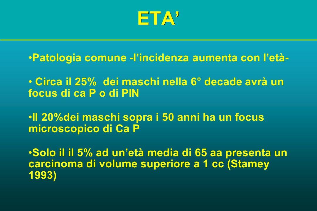 ETA Patologia comune -lincidenza aumenta con letà- Circa il 25% dei maschi nella 6° decade avrà un focus di ca P o di PIN Il 20%dei maschi sopra i 50