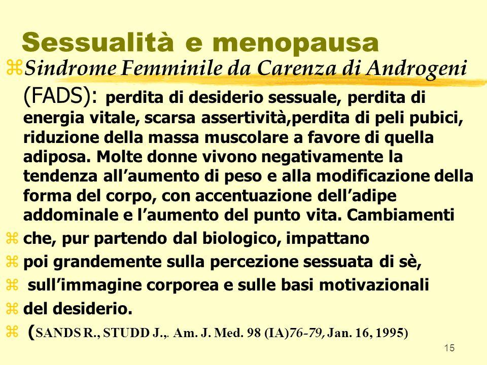 15 Sessualità e menopausa Sindrome Femminile da Carenza di Androgeni (FADS): perdita di desiderio sessuale, perdita di energia vitale, scarsa assertiv