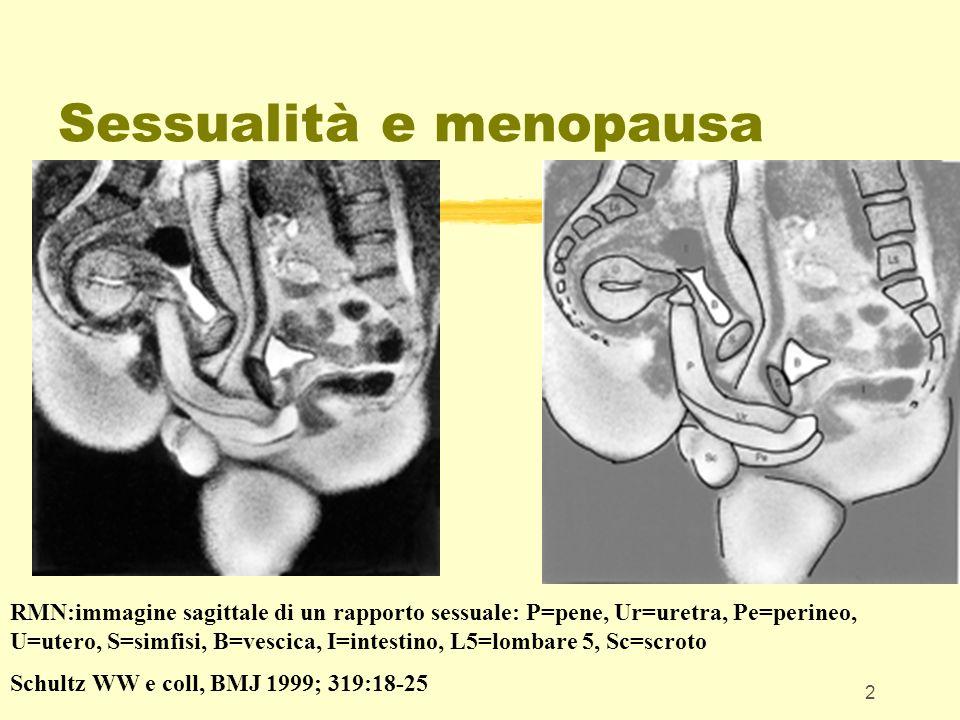 23 Sessualità e menopausa zDisturbi dellorgasmo ad eziologia biologica: z- anatomica: involuzione dei corpi cavernosi,danno vascolare legato alletà, ipotono dellelevatore.