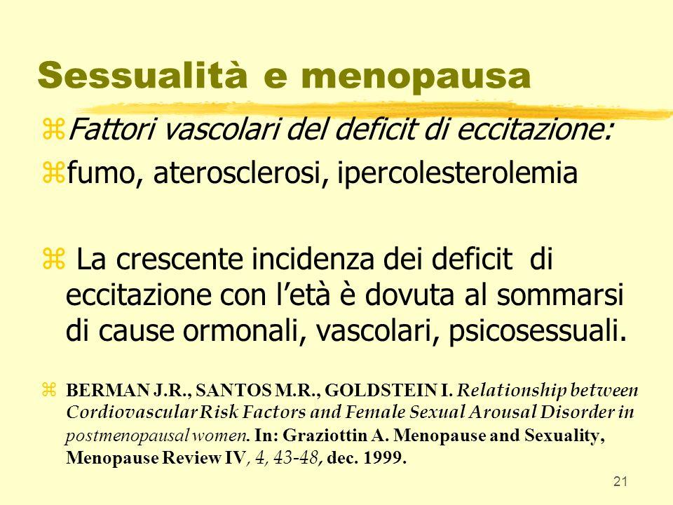 21 Sessualità e menopausa zFattori vascolari del deficit di eccitazione: zfumo, aterosclerosi, ipercolesterolemia z La crescente incidenza dei deficit