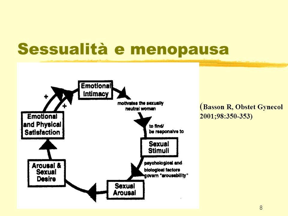 9 Sessualità e menopausa z Disturbo dellorgasmo : zpersistente o ricorrente difficoltà za raggiungere lorgasmo, nonostante un adeguato stimolo ed eccitamento, che causa notevole disagio personale o difficoltà interpersonali.
