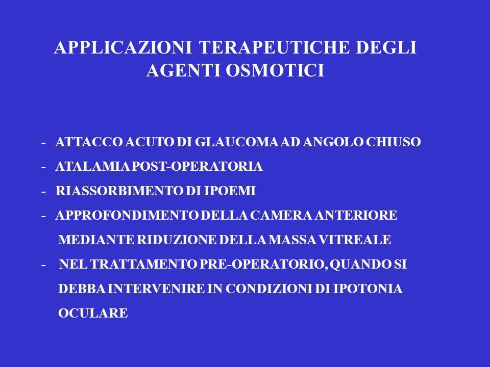 APPLICAZIONI TERAPEUTICHE DEGLI AGENTI OSMOTICI - ATTACCO ACUTO DI GLAUCOMA AD ANGOLO CHIUSO - ATALAMIA POST-OPERATORIA - RIASSORBIMENTO DI IPOEMI - A
