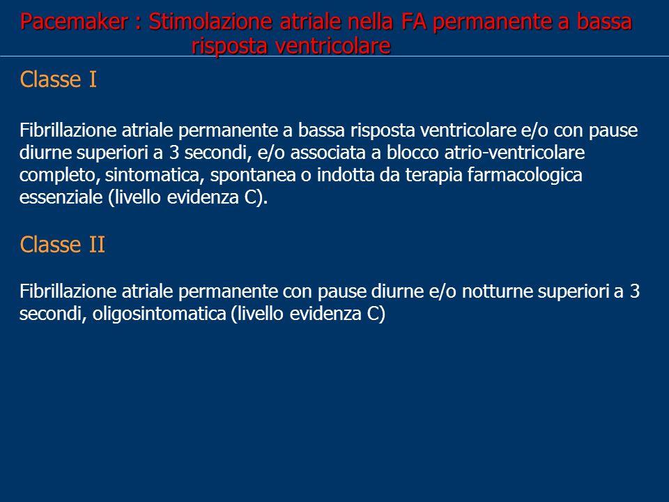 Pacemaker : Stimolazione atriale nella FA permanente a bassa risposta ventricolare Classe I Fibrillazione atriale permanente a bassa risposta ventrico