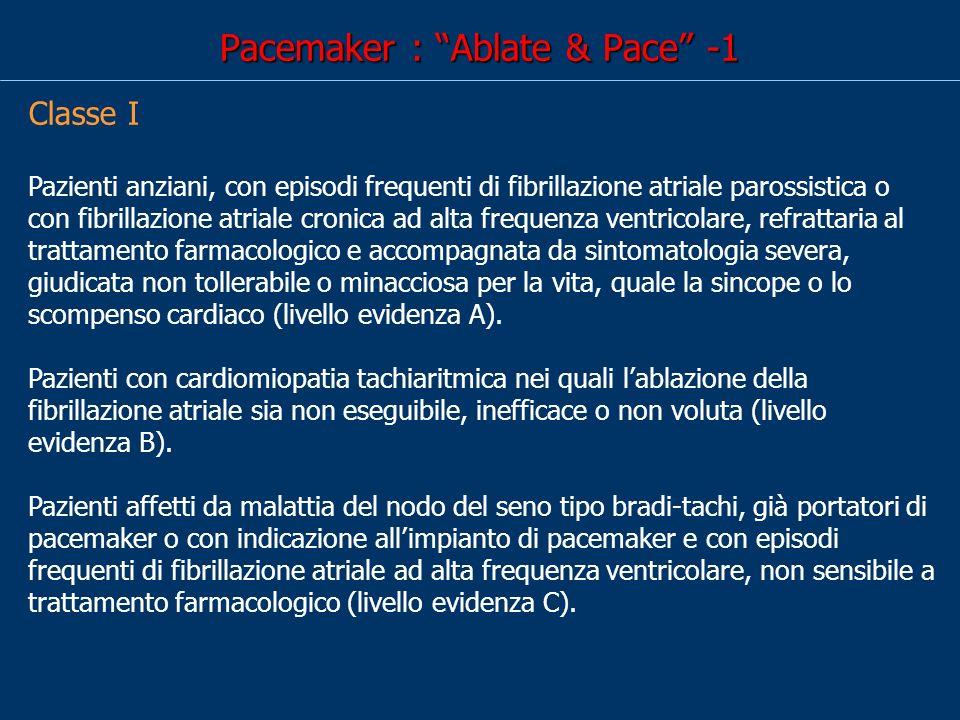 Pacemaker : Ablate & Pace -1 Classe I Pazienti anziani, con episodi frequenti di fibrillazione atriale parossistica o con fibrillazione atriale cronica ad alta frequenza ventricolare, refrattaria al trattamento farmacologico e accompagnata da sintomatologia severa, giudicata non tollerabile o minacciosa per la vita, quale la sincope o lo scompenso cardiaco (livello evidenza A).