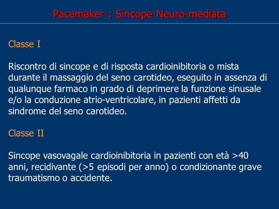 Pacemaker : Sincope Neuro-mediata Classe I Riscontro di sincope e di risposta cardioinibitoria o mista durante il massaggio del seno carotideo, eseguito in assenza di qualunque farmaco in grado di deprimere la funzione sinusale e/o la conduzione atrio-ventricolare, in pazienti affetti da sindrome del seno carotideo.