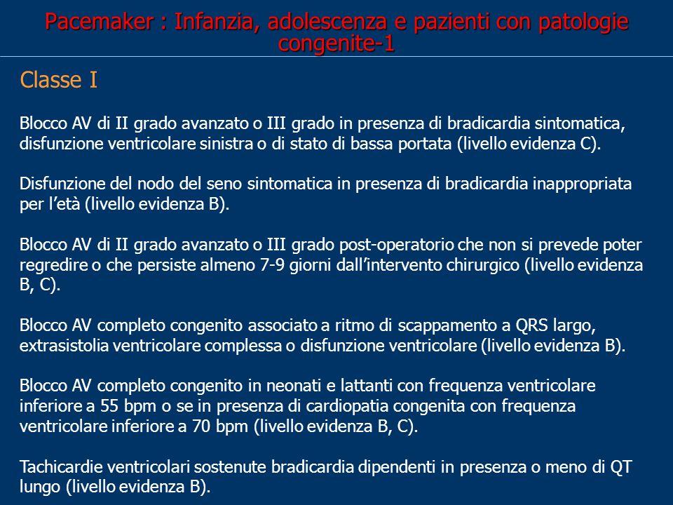 Pacemaker : Infanzia, adolescenza e pazienti con patologie congenite-1 Classe I Blocco AV di II grado avanzato o III grado in presenza di bradicardia sintomatica, disfunzione ventricolare sinistra o di stato di bassa portata (livello evidenza C).
