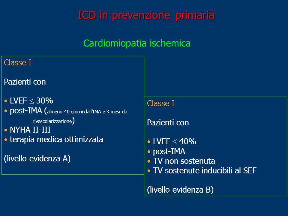 ICD in prevenzione primaria ICD in prevenzione primaria Classe I Pazienti con LVEF 30% post-IMA ( almeno 40 giorni dallIMA e 3 mesi da rivascolarizzazione ) NYHA II-III terapia medica ottimizzata (livello evidenza A) Cardiomiopatia ischemica Classe I Pazienti con LVEF 40% post-IMA TV non sostenuta TV sostenute inducibili al SEF (livello evidenza B)