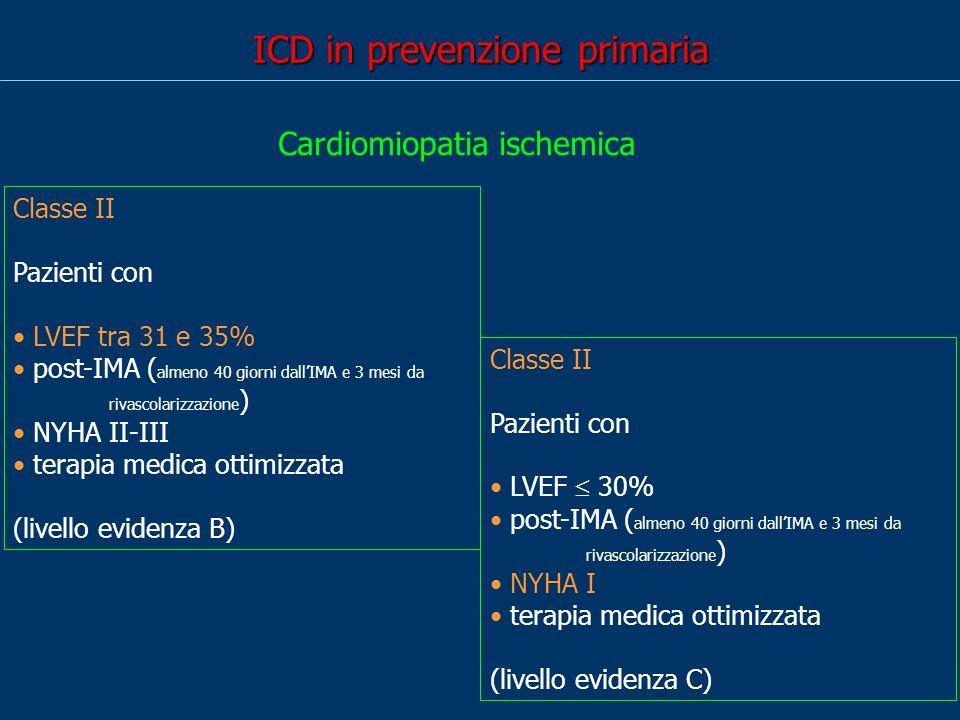 ICD in prevenzione primaria Classe II Pazienti con LVEF tra 31 e 35% post-IMA ( almeno 40 giorni dallIMA e 3 mesi da rivascolarizzazione ) NYHA II-III terapia medica ottimizzata (livello evidenza B) Cardiomiopatia ischemica Classe II Pazienti con LVEF 30% post-IMA ( almeno 40 giorni dallIMA e 3 mesi da rivascolarizzazione ) NYHA I terapia medica ottimizzata (livello evidenza C)