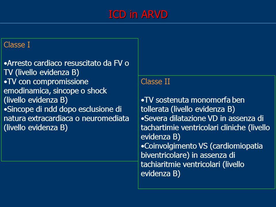 ICD in ARVD Classe I Arresto cardiaco resuscitato da FV o TV (livello evidenza B) TV con compromissione emodinamica, sincope o shock (livello evidenza B) Sincope di ndd dopo esclusione di natura extracardiaca o neuromediata (livello evidenza B) Classe II TV sostenuta monomorfa ben tollerata (livello evidenza B) Severa dilatazione VD in assenza di tachartimie ventricolari cliniche (livello evidenza B) Coinvolgimento VS (cardiomiopatia biventricolare) in assenza di tachiaritmie ventricolari (livello evidenza B)