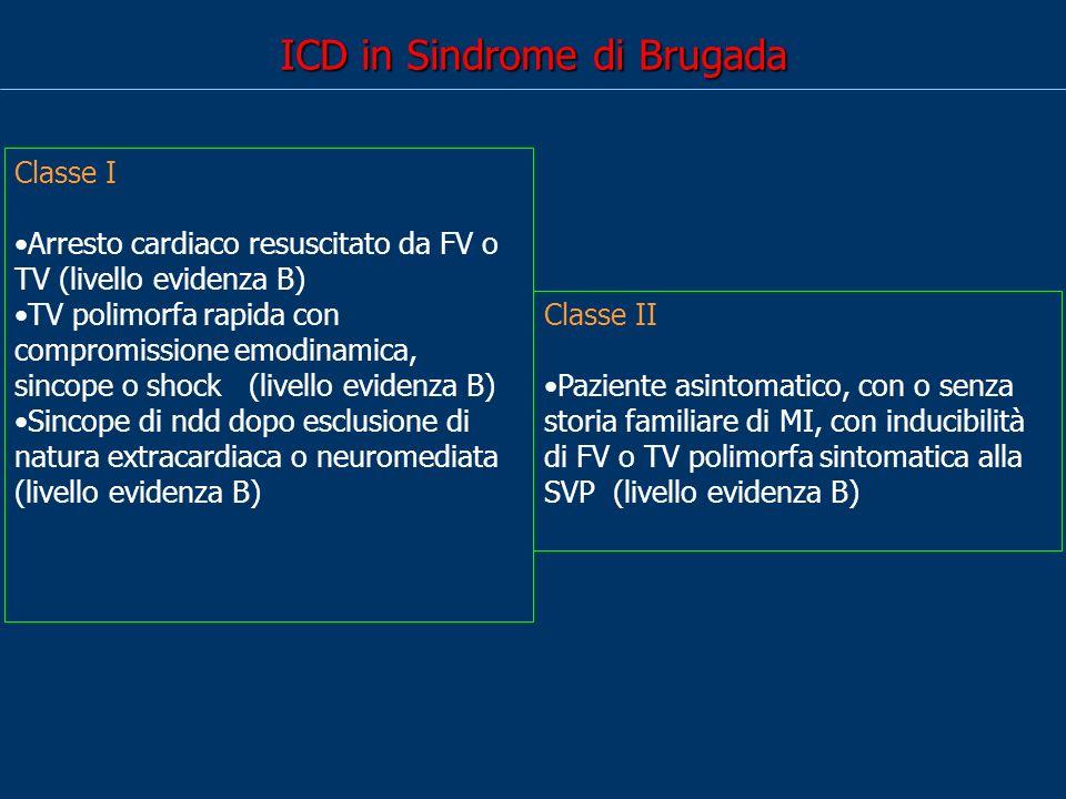 ICD in Sindrome di Brugada Classe I Arresto cardiaco resuscitato da FV o TV (livello evidenza B) TV polimorfa rapida con compromissione emodinamica, sincope o shock (livello evidenza B) Sincope di ndd dopo esclusione di natura extracardiaca o neuromediata (livello evidenza B) Classe II Paziente asintomatico, con o senza storia familiare di MI, con inducibilità di FV o TV polimorfa sintomatica alla SVP (livello evidenza B)