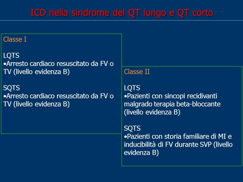 ICD nella sindrome del QT lungo e QT corto Classe I LQTS Arresto cardiaco resuscitato da FV o TV (livello evidenza B) SQTS Arresto cardiaco resuscitato da FV o TV (livello evidenza B) Classe II LQTS Pazienti con sincopi recidivanti malgrado terapia beta-bloccante (livello evidenza B) SQTS Pazienti con storia familiare di MI e inducibilità di FV durante SVP (livello evidenza B)