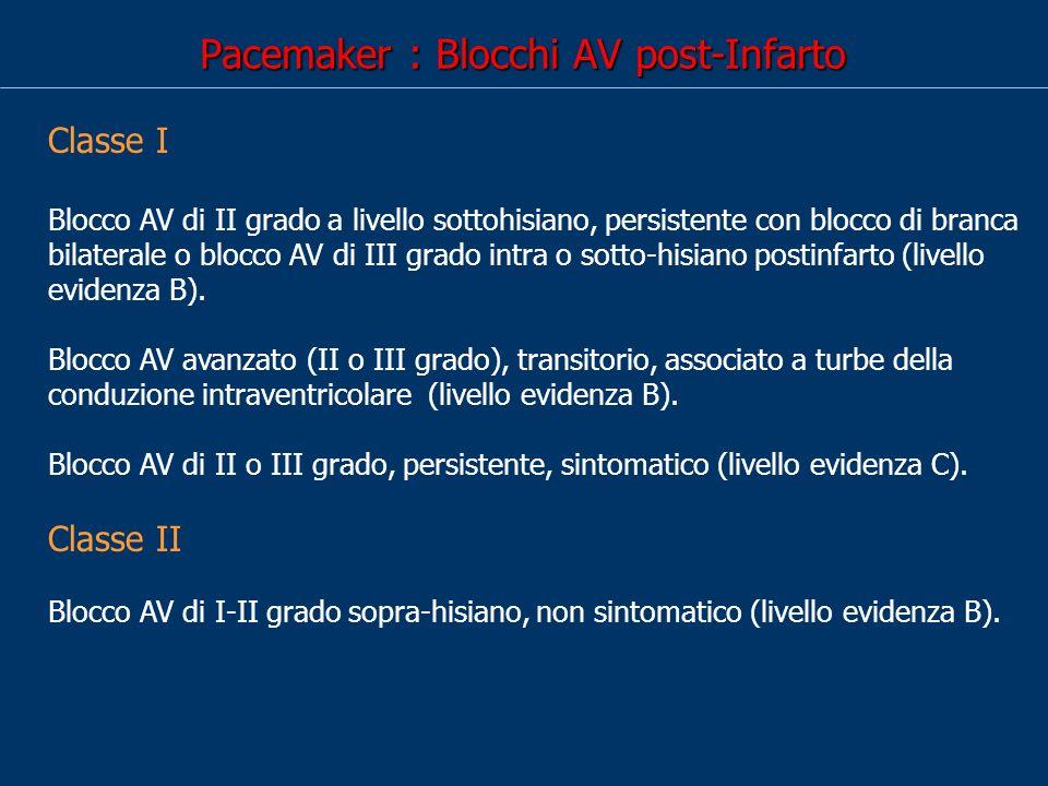 Pacemaker : Blocchi AV post-Infarto Classe I Blocco AV di II grado a livello sottohisiano, persistente con blocco di branca bilaterale o blocco AV di