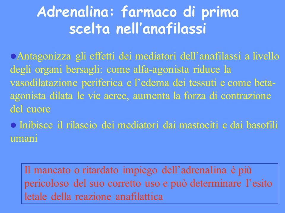 Adrenalina: farmaco di prima scelta nellanafilassi Antagonizza gli effetti dei mediatori dellanafilassi a livello degli organi bersagli: come alfa-ago