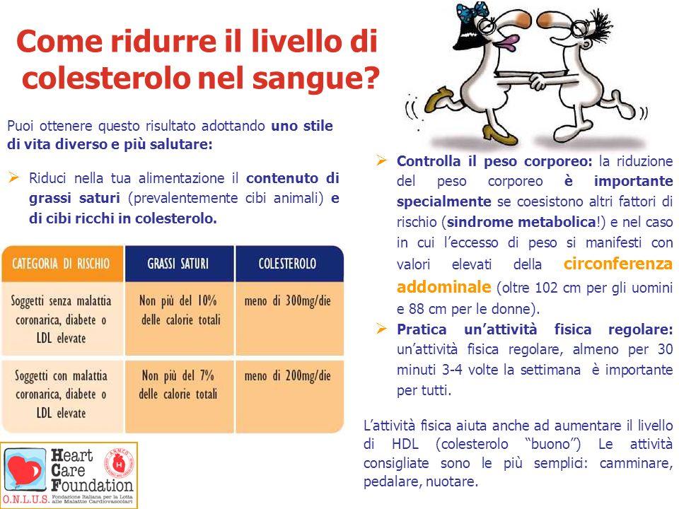 Come ridurre il livello di colesterolo nel sangue? Puoi ottenere questo risultato adottando uno stile di vita diverso e più salutare: Riduci nella tua
