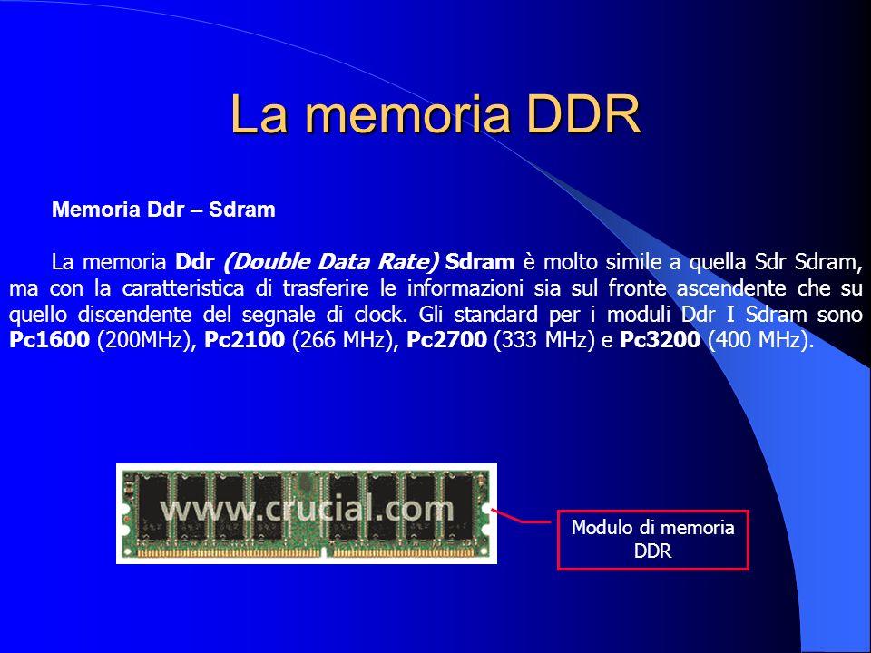 La memoria DDR Memoria Ddr – Sdram La memoria Ddr (Double Data Rate) Sdram è molto simile a quella Sdr Sdram, ma con la caratteristica di trasferire l