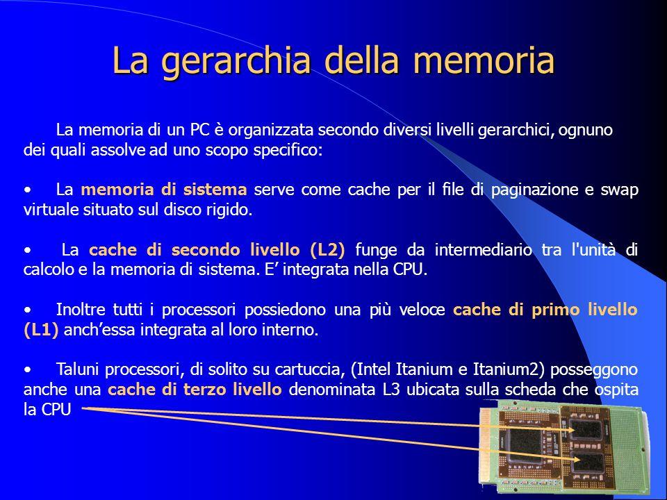 La memoria di un PC è organizzata secondo diversi livelli gerarchici, ognuno dei quali assolve ad uno scopo specifico: La memoria di sistema serve com