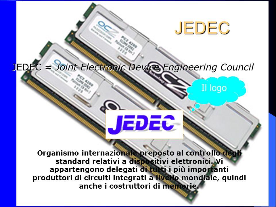 JEDEC JEDEC = Joint Electronic Device Engineering Council Organismo internazionale preposto al controllo degli standard relativi a dispositivi elettro