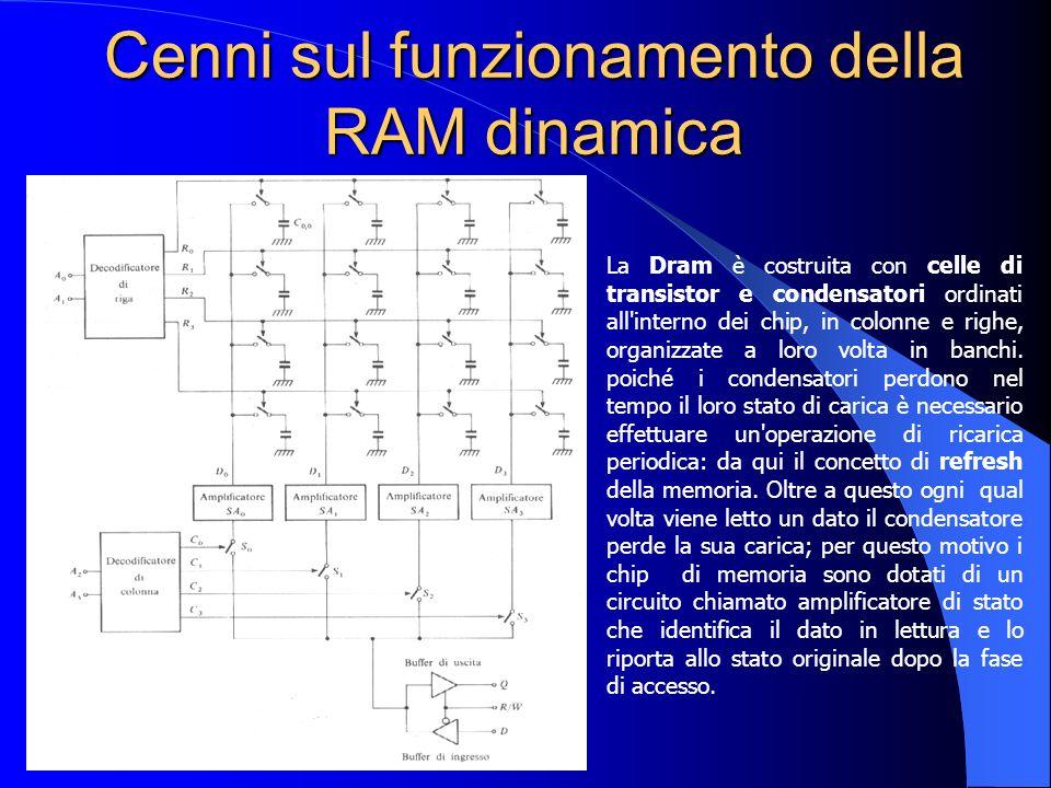 Cenni sul funzionamento della RAM dinamica La Dram è costruita con celle di transistor e condensatori ordinati all'interno dei chip, in colonne e righ