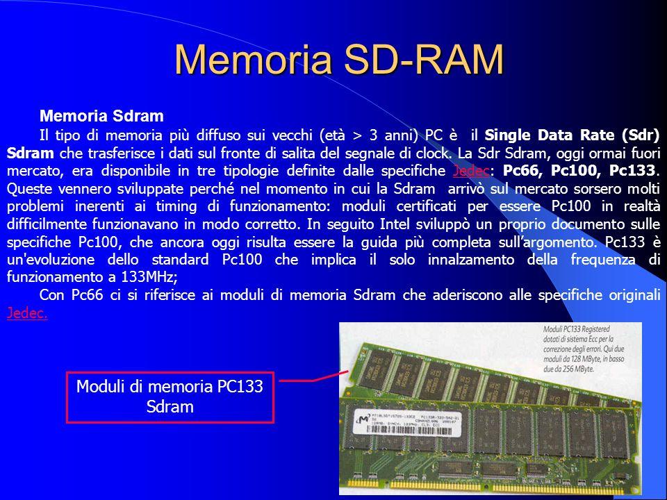 Memoria SD-RAM Memoria Sdram Il tipo di memoria più diffuso sui vecchi (età > 3 anni) PC è il Single Data Rate (Sdr) Sdram che trasferisce i dati sul