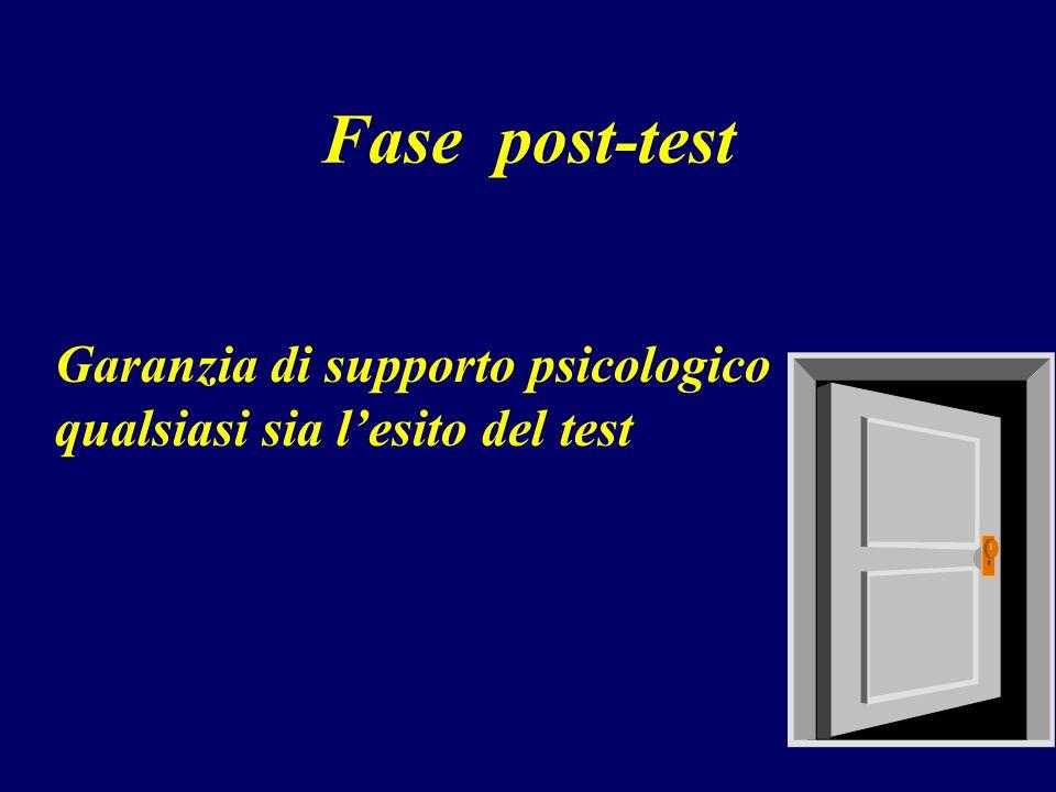 Fase post-test Garanzia di supporto psicologico qualsiasi sia lesito del test