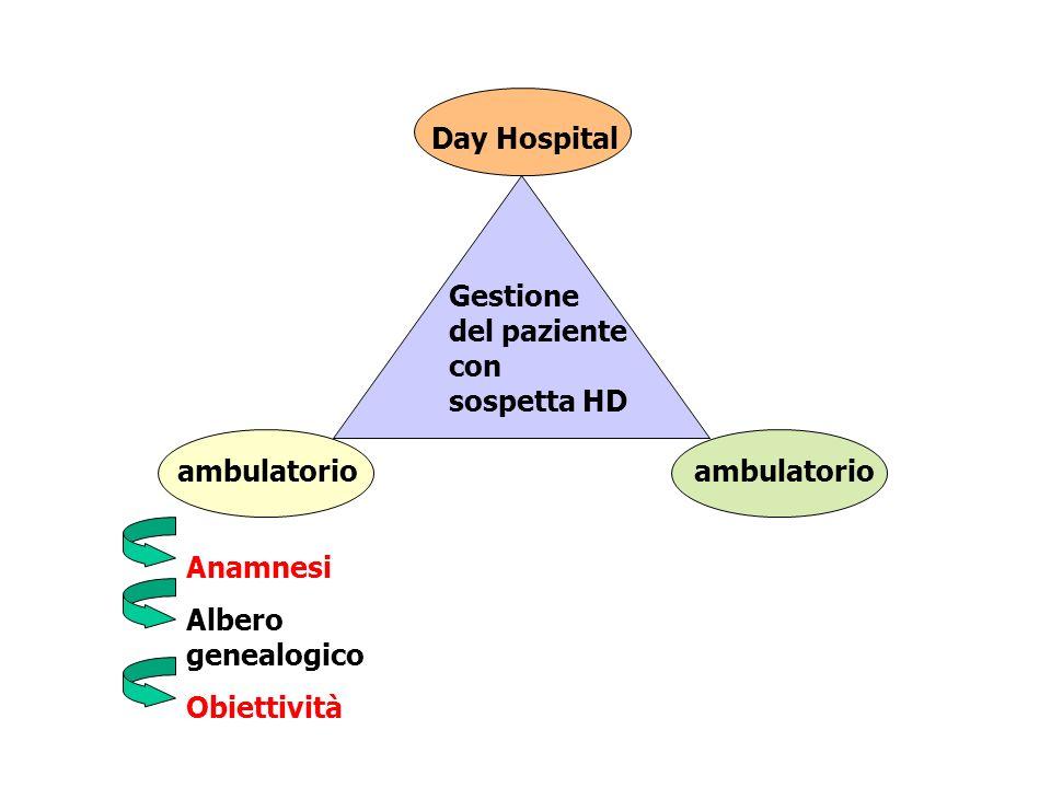 Gestione del paziente con sospetta HD ambulatorio Day Hospital Anamnesi Albero genealogico Obiettività