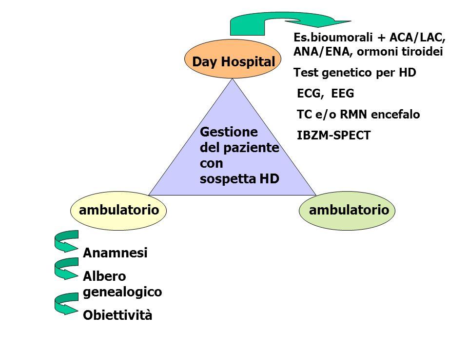 Gestione del paziente con sospetta HD ambulatorio Day Hospital Anamnesi Albero genealogico Obiettività Es.bioumorali + ACA/LAC, ANA/ENA, ormoni tiroid